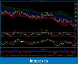 ES and the Great POMO Rally-cl-09-11-2-tick-pointandfigure-8_4_2011.jpg