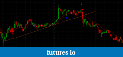 Trading spot fx euro using price action-fh2.png
