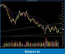 ES and the Great POMO Rally-dx-09-11-daily-8_13_2010-8_5_2011.jpg