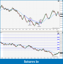 Gerimo's trading journal-4-8-2011-20-17-59.png