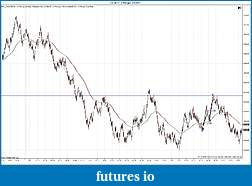 Click image for larger version  Name:ES 09-11 (4 Range)  8_4_2011 trades.jpg Views:62 Size:173.3 KB ID:45619