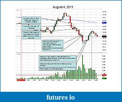 Learning to trade through self discovery-2011-08-04-chart-mark-up.jpg