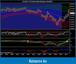 ES and the Great POMO Rally-es-09-11-2-tick-pointandfigure-8_5_2011.jpg