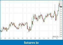 Trading spot fx euro using price action-eurusd-5-min-2011-08-05.jpg