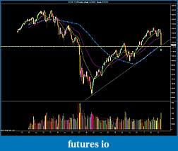 ES and the Great POMO Rally-es-09-11-weekly-week-32_2006-week-31_2011.jpg