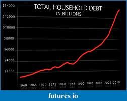 46M Americans on Food Stamps-debt.jpg