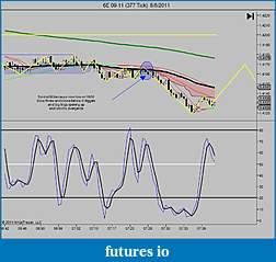 My 6E trading strategy-6e-09-11-377-tick-8_8_2011.jpg