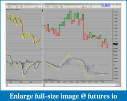 7 chart types compared to 1 min chart-7chrtscomprd.pdf
