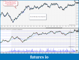 Gerimo's trading journal-9-8-2011-20-49-01.png