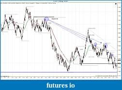 Click image for larger version  Name:ES 09-11 (5 Range)  8_8_2011 trades.jpg Views:76 Size:221.2 KB ID:46020