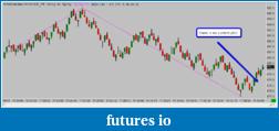 sierra charts accumulated zigzag volume-zigzag.png