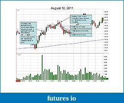 Learning to trade through self discovery-2011-08-10-chart-mark-up.jpg