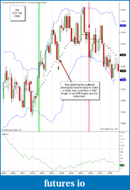 shodson's Trading Journal-ym.png