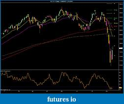 ES and the Great POMO Rally-es-09-11-daily-12_28_2010-8_12_2011-d.jpg