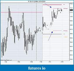 BT OPENING RANGE INDICATOR - without vertical lines at session changes-tf-09-11-5-min-8_14_2011.jpg