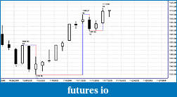 Gios Trade Ideas-one-heck-sell-if-doji.jpg