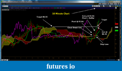 Click image for larger version  Name:CL Aug15 2011.png Views:350 Size:166.4 KB ID:46458