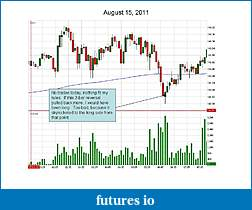 Learning to trade through self discovery-2011-08-15-chart-mark-up.jpg