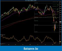 ES and the Great POMO Rally-es-09-11-daily-12_30_2010-8_16_2011.jpg