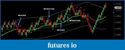 Perrys Trading -> Strategy - development-capture.jpg