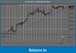 Book Discussion: Reading Price Charts Bar by Bar by Al Brooks-es-12-09-11_18_2009-30-min-2-week-view.jpg