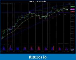 Gios Trade Ideas-loves-triangle.jpg