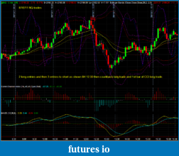 TF trading using CCI method-it works-2011-08-16nqtrades_on5minchart.png