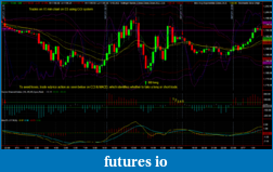 Click image for larger version  Name:2011-08-16_ES_15minChart.png Views:410 Size:117.3 KB ID:46633