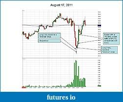Learning to trade through self discovery-2011-08-17-chart-mark-up.jpg