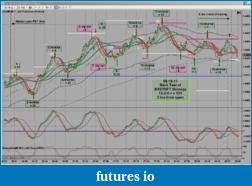 NexGen indicators and review (www.nexgent3.com)-08-15-11.png