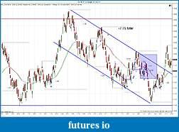BRETT'S NAKED IN IOWA JOURNAL-es_09-11_-5_range-__8_12_2011_trades.jpg