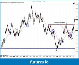 BRETT'S NAKED IN IOWA JOURNAL-es-09-11-5-range-8_16_2011-trades.jpg