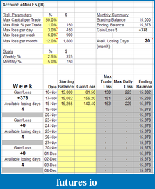 Sharp2be, eMini trading journal-20091118-balance.png