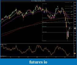 ES and the Great POMO Rally-es-09-11-daily-12_31_2010-8_17_2011.jpg
