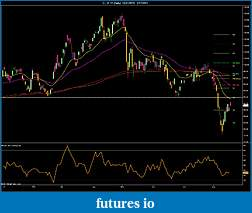 ES and the Great POMO Rally-cl-09-11-daily-12_31_2010-8_17_2011.jpg