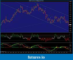 ES and the Great POMO Rally-6e-09-11-2-tick-pointandfigure-8_17_2011.jpg