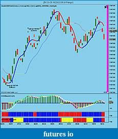 "RodS ZN trades using Sharkys ""power of 7"" DMA paint-zn-09-09-6_26_2009-4-range-.jpg"