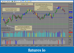How to use volume in your trading-es-12-09-987tick-10-7-09-volume-stop3.png