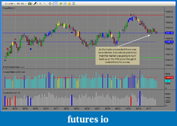 How to use volume in your trading-es-12-09-987tick-10-7-09-volume-stop4.png