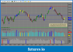 How to use volume in your trading-es-12-09-987tick-10-7-09-volume-stop5.png