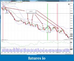 shodson's Trading Journal-pullbacks.png