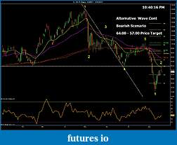 Crude in 2011-cl-09-11-daily-1_3_2011-8_18_2011.jpg