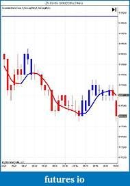 "RodS ZN trades using Sharkys ""power of 7"" DMA paint-zn-09-09-6_30_2009-1-min-.jpg"