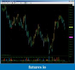 Daily Charts, Bar Patterns-bm-1119-pf-basic-gc.png