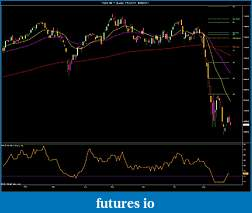 ES and the Great POMO Rally-fdax-09-11-daily-1_10_2011-8_26_2011.jpg