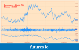 Auto trading is only thing that conquered my darkside-eurusd-forward-test-4.png