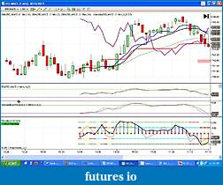 Intraday RealTime Chart: Indicators show late-capture_001_29082011_115901.jpg