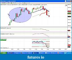 Intraday RealTime Chart: Indicators show late-capture_033_29082011_120141.jpg