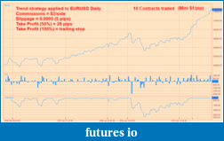 Auto trading is only thing that conquered my darkside-trendfollowing-stats.png