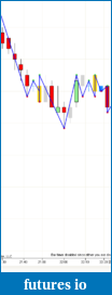 Indicator plot syntax-indicator-correct.png